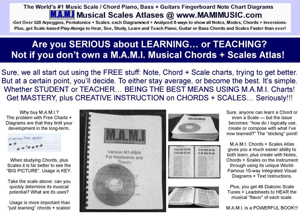 MAMI Piano Notes Chords Scales Header